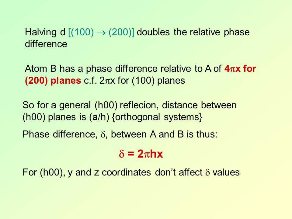 Halving d [(100)  (200)] doubles the relative phase difference